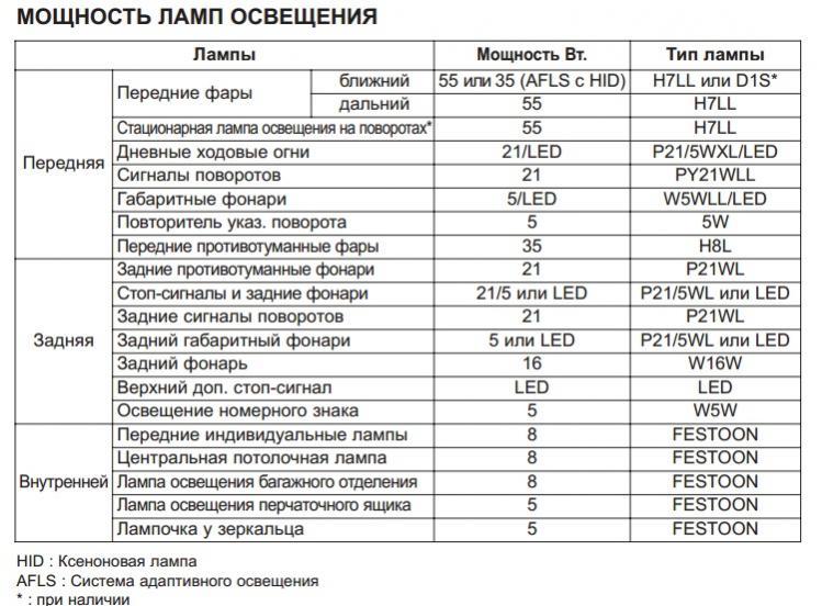 купальники производство беларусь каталог