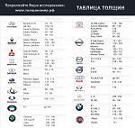 Нажмите на изображение для увеличения.  Название:Tablica-tolshin_толщиномер.р&#.jpg Просмотров:1606 Размер:85.9 Кб ID:2667