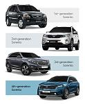 Нажмите на изображение для увеличения.  Название:All-About-Kia-Sorento-Its-Colors-and-Designs2.jpg Просмотров:19 Размер:147.1 Кб ID:25112
